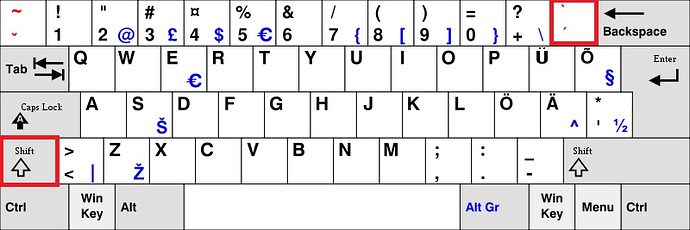 Estonian Keyboard layout