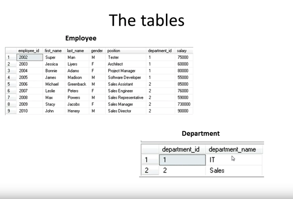 SQL interview questions: - Data - The freeCodeCamp Forum